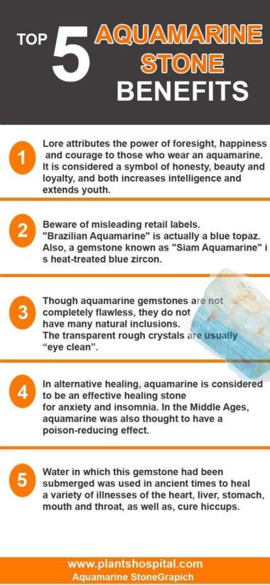 Aquamarine Stone Grapich