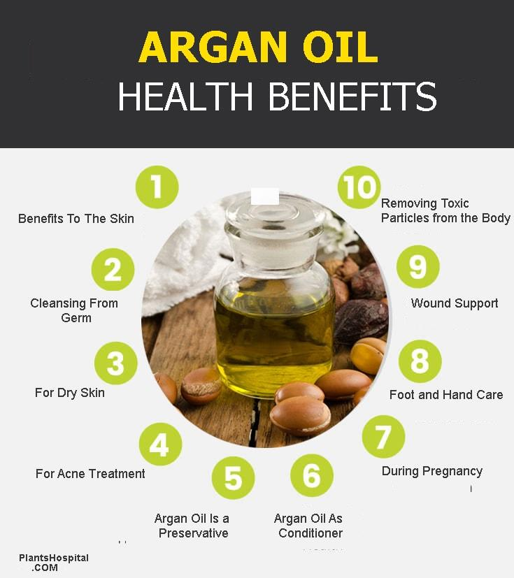 argan-oil-graphic