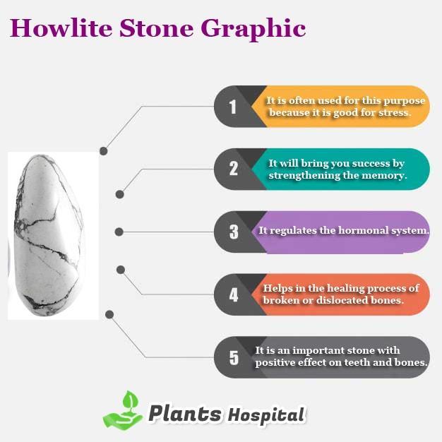 howlite-stone-graphic