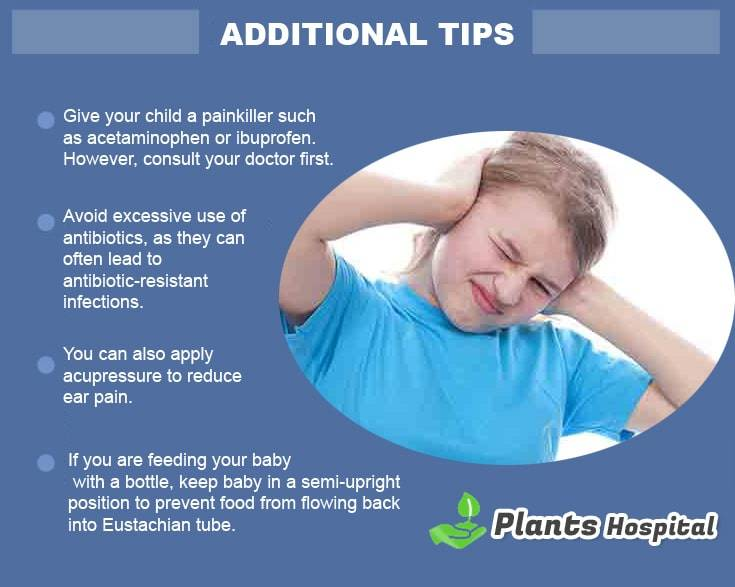Acupressure Ear Infection - Acupuncture Acupressure Points