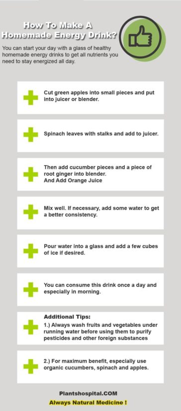 homemade-energy-drink-recipe