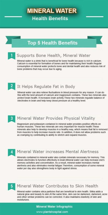 10 Best Proven Health Benefits Of Mineral Water (Drink More