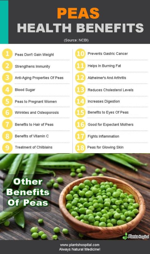 peas-graphic
