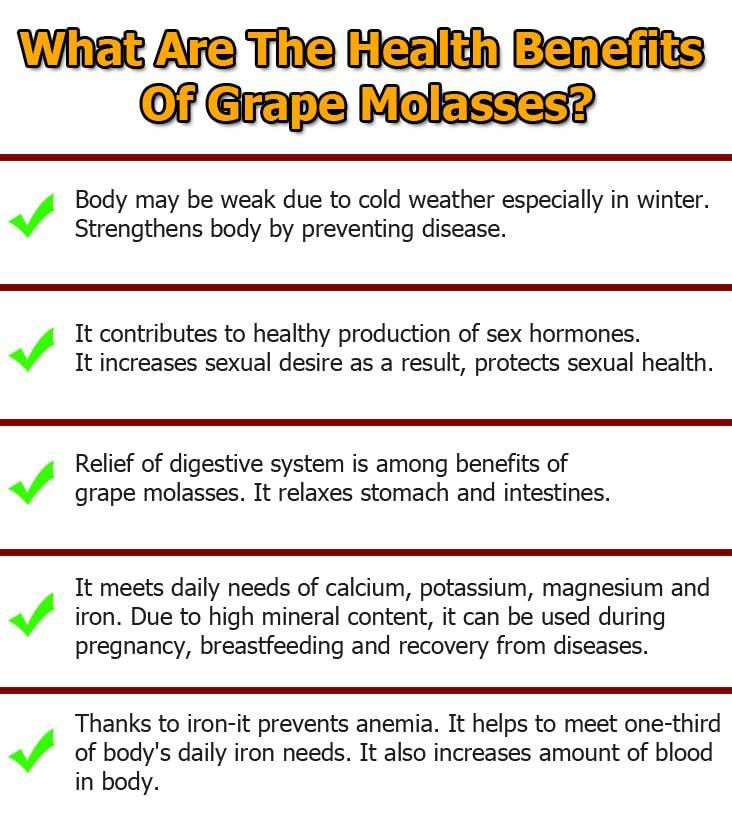 Grape-molasses-infographic