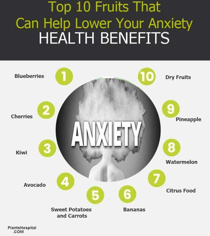 10-Fruits-That-Can-Help-Lower-Your-Anxiety-Graphic