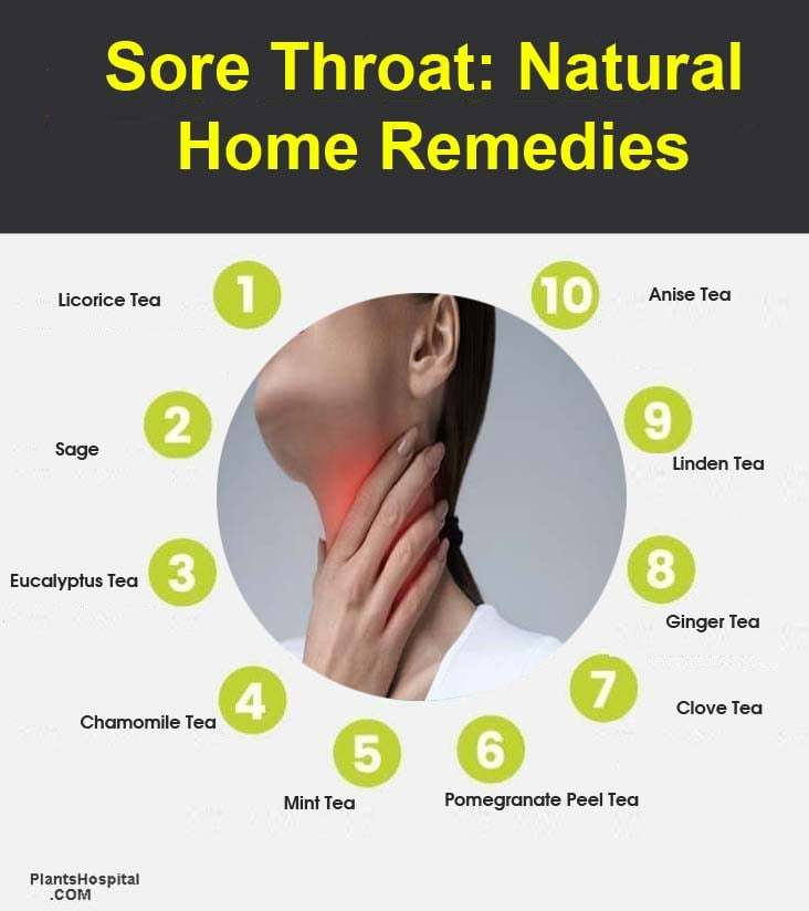 Sore-Throat-Natural-Home-Remedies-Graphic