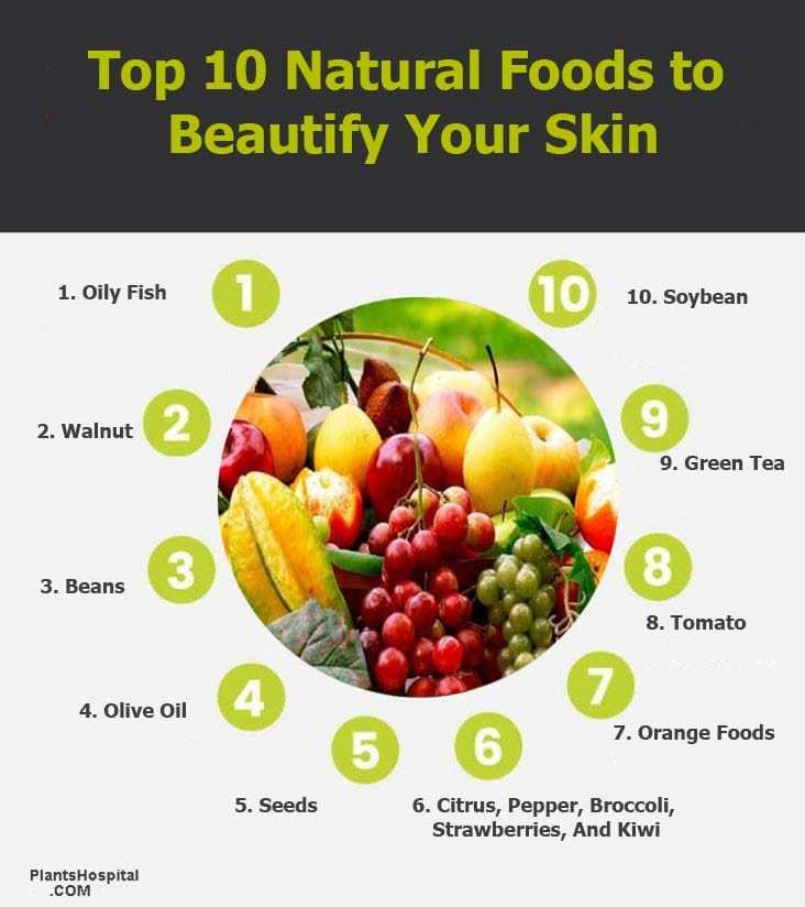 natural-foods-to-beautify-your-skin-graphic