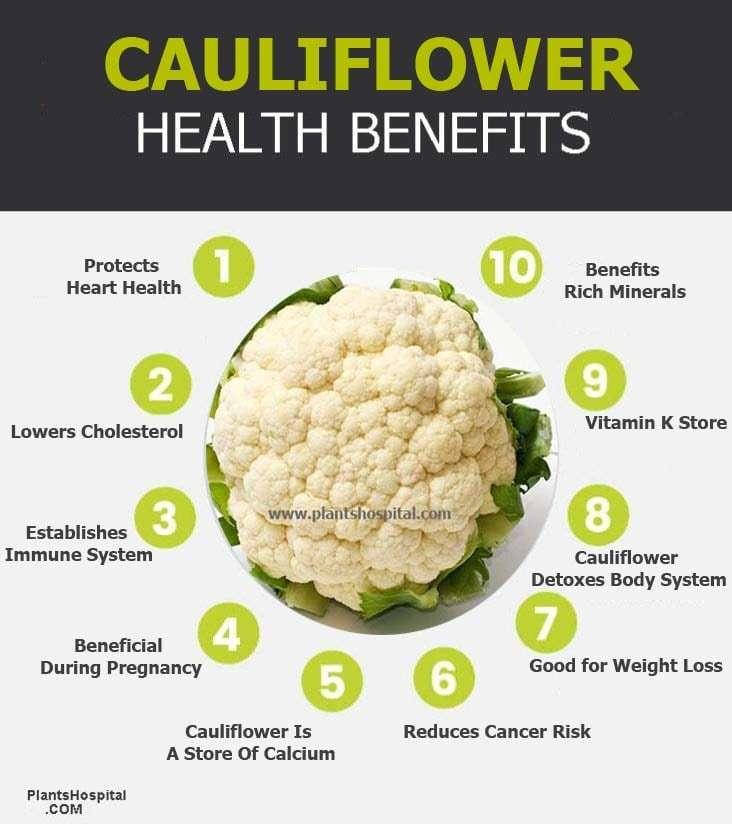Cauliflower-graphic
