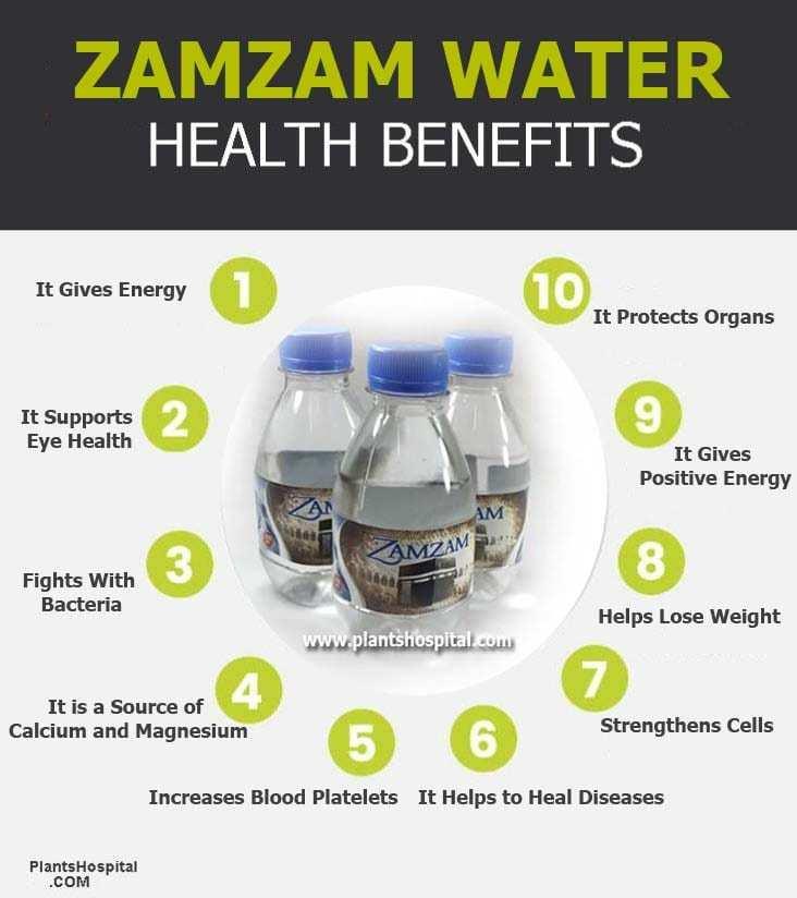 zamzam-water-graphic