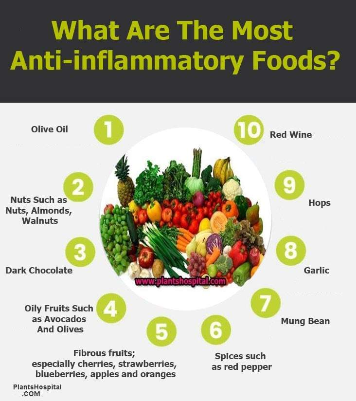 most-anti-inflammatory-foods