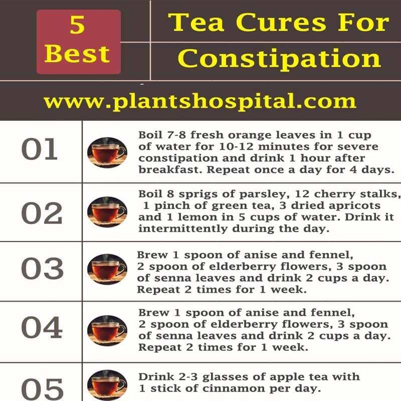 tea-cures-for-Constipation-graphic