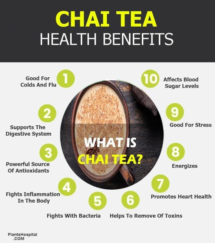 chai-tea-infographic
