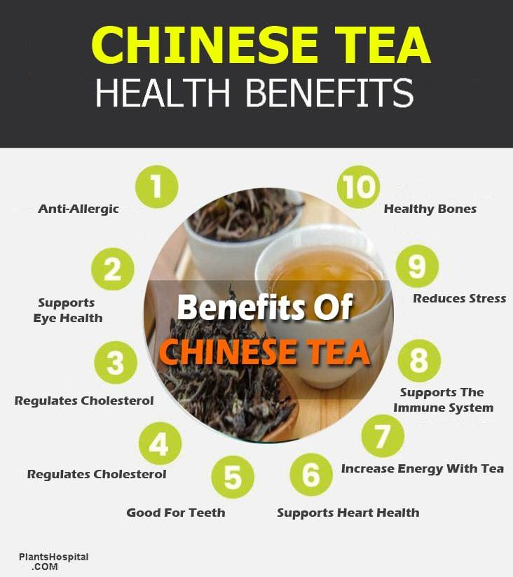 chinese-tea-infographic