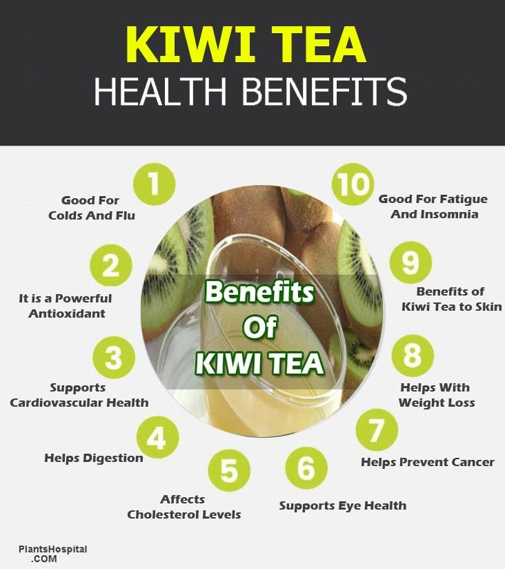 kiwi-tea-infographic